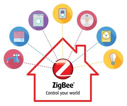 ZigBeeRemoteControlGraphic2